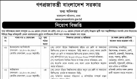 Press Information Department Job circular