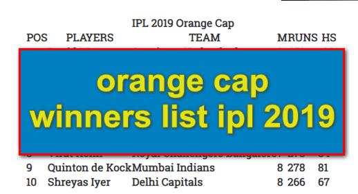 orange cap winners list ipl 2019