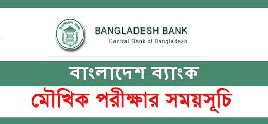Bangladesh Bank Viva Exam Date
