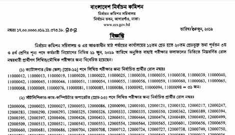 Election Commission MCQ Test Result