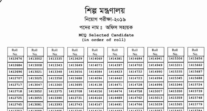 MOIND exam result 2019