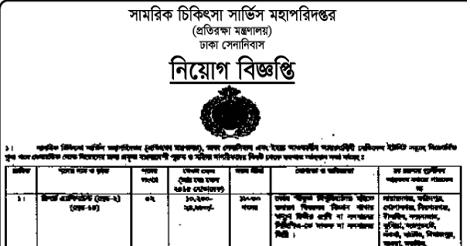 Ministry of Defence MOD Job Circular