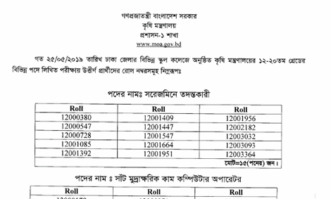 Ministry of Agriculture Exam Result 2019