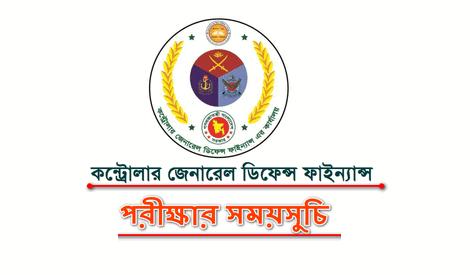 CGDF Auditor Exam date 2019