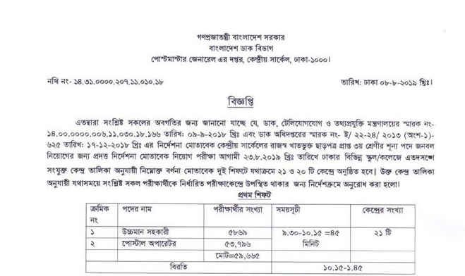 pmgcc Admit Card Notice