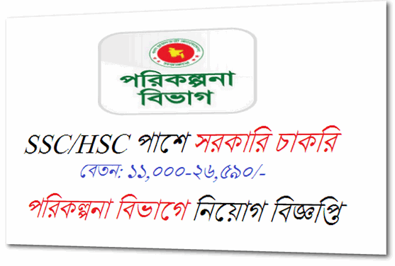 www.plandiv.gov.bd job circular
