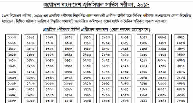 13th BJSC MCQ Exam Result 2019