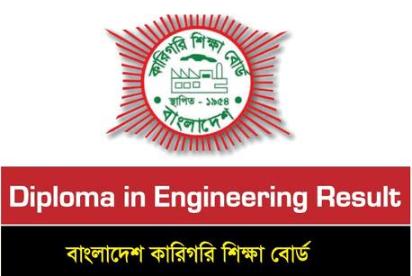 Diploma in Engineering Result 2021