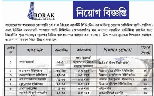 www.borakbd.com career