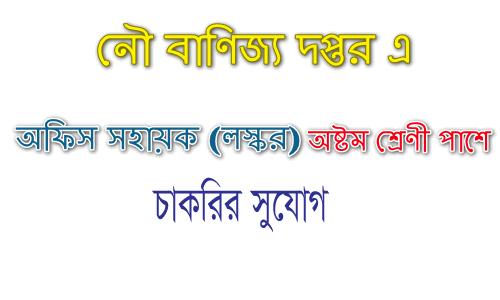 www.mmd.gov.bd job circular