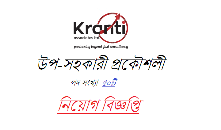 Kranti Associates Limited Job Circular