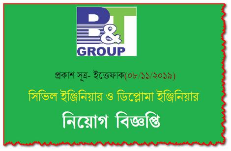 bandtgroup job circular
