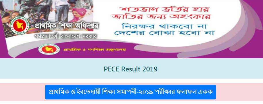 www.dperesult.teletalk.com.bd