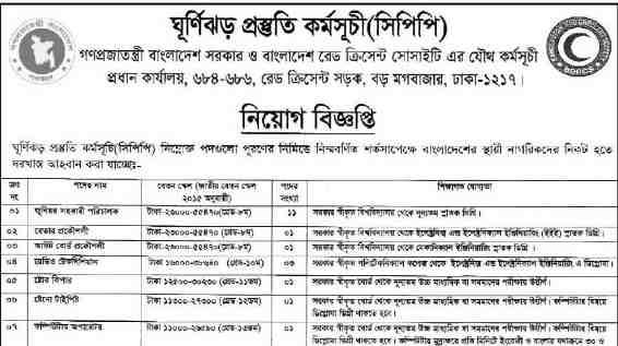 Carbon Engineering Bangladesh Job Circular 2020