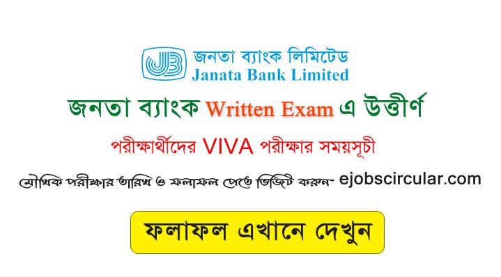 jbc viva exam date