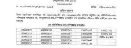cga gov bd computer operator result